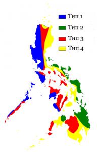 Погода на Филиппинах
